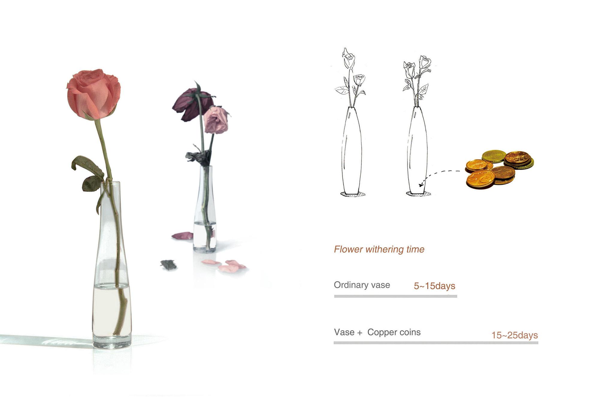 Forever Love Vase I 7